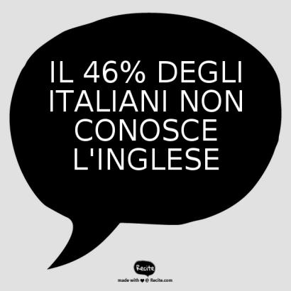 46% degli italiani non conosce l'inglese